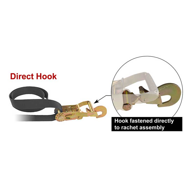 Direct Hook Ends